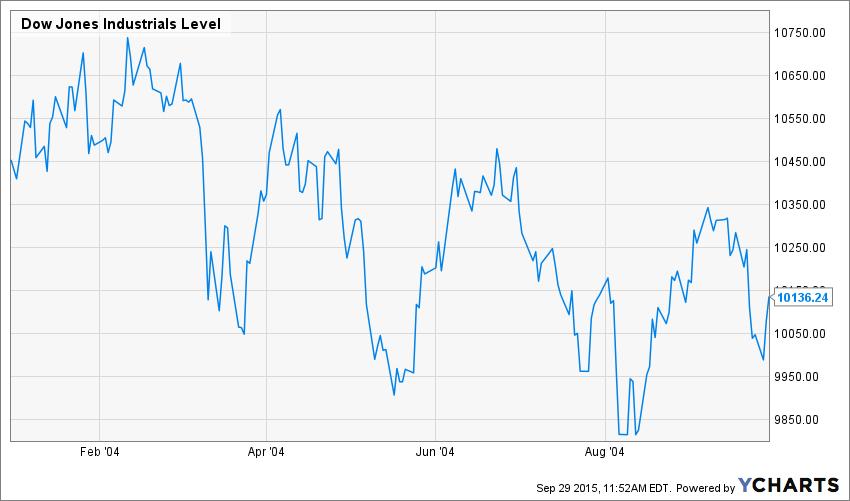 Down but not out | | Element Retirement & Investment Consultants, LLCElement Retirement ...